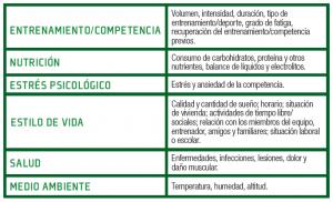 Su guía de aminoácidos para una óptima recuperación del entrenamiento